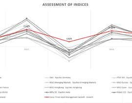 #35 for graphic design of comparison chart af nabilahnoor