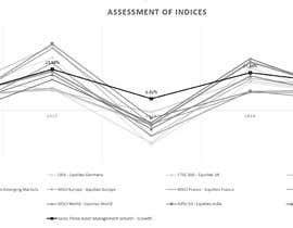 #37 for graphic design of comparison chart af nabilahnoor
