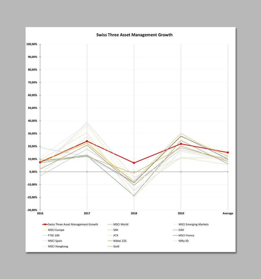 Konkurrenceindlæg #                                        30                                      for                                         graphic design of comparison chart