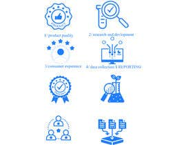 #58 for Create Vector Illustrations / icons for our 4 services by ji3553894
