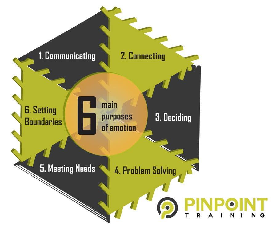 Bài tham dự cuộc thi #11 cho Illustration Design for Pinpoint training