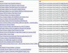 Nro 9 kilpailuun Compile a list of 50 Scariest Videos On YouTube (no murder or death videos) käyttäjältä KD0Biswas