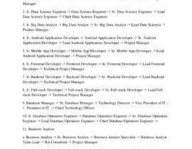 #27 untuk Document career paths oleh mehmoodfaisal61