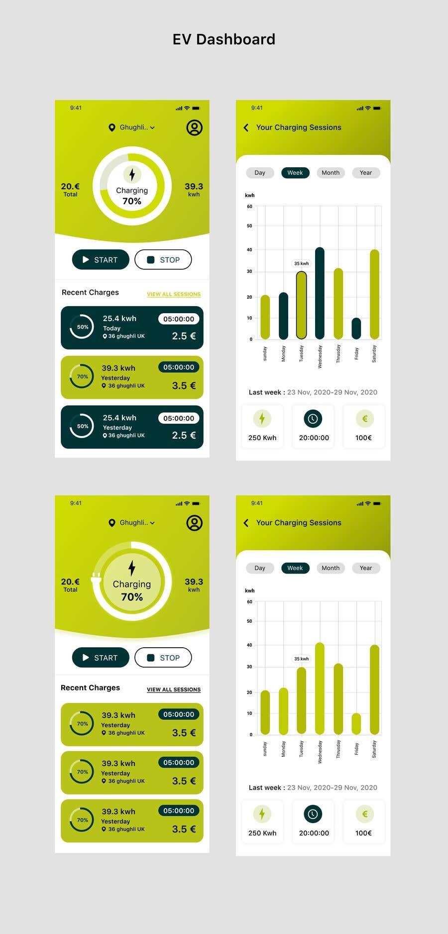 Penyertaan Peraduan #                                        35                                      untuk                                         Dashboard UI of EV Charger App