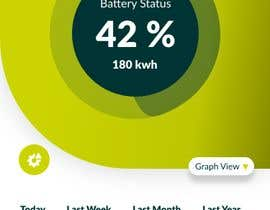 #21 for Dashboard UI of EV Charger App by iwebinfo