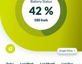 #32 for Dashboard UI of EV Charger App by iwebinfo