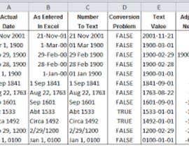 UnicSociety tarafından Excel projcet için no 256
