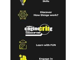 Nro 7 kilpailuun design STEM images like attached käyttäjältä mickeyshah02
