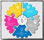 Graphic Design Kilpailutyö #6 kilpailuun design STEM images like attached