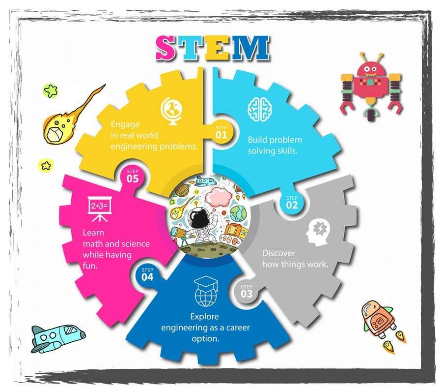 Kilpailutyö #                                        12                                      kilpailussa                                         design STEM images like attached
