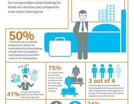 #4 untuk We need an clear infographic oleh norainimohdshah