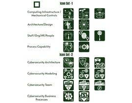 #31 for 2 sets of 4 icons needed. Digital Computing Cybersecurity Domain. af IshuTechIn