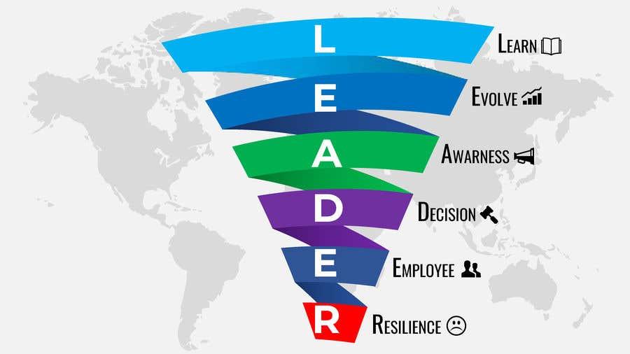 Konkurrenceindlæg #                                        142                                      for                                         Build an infographic for the acronym L.E.A.D.E.R.