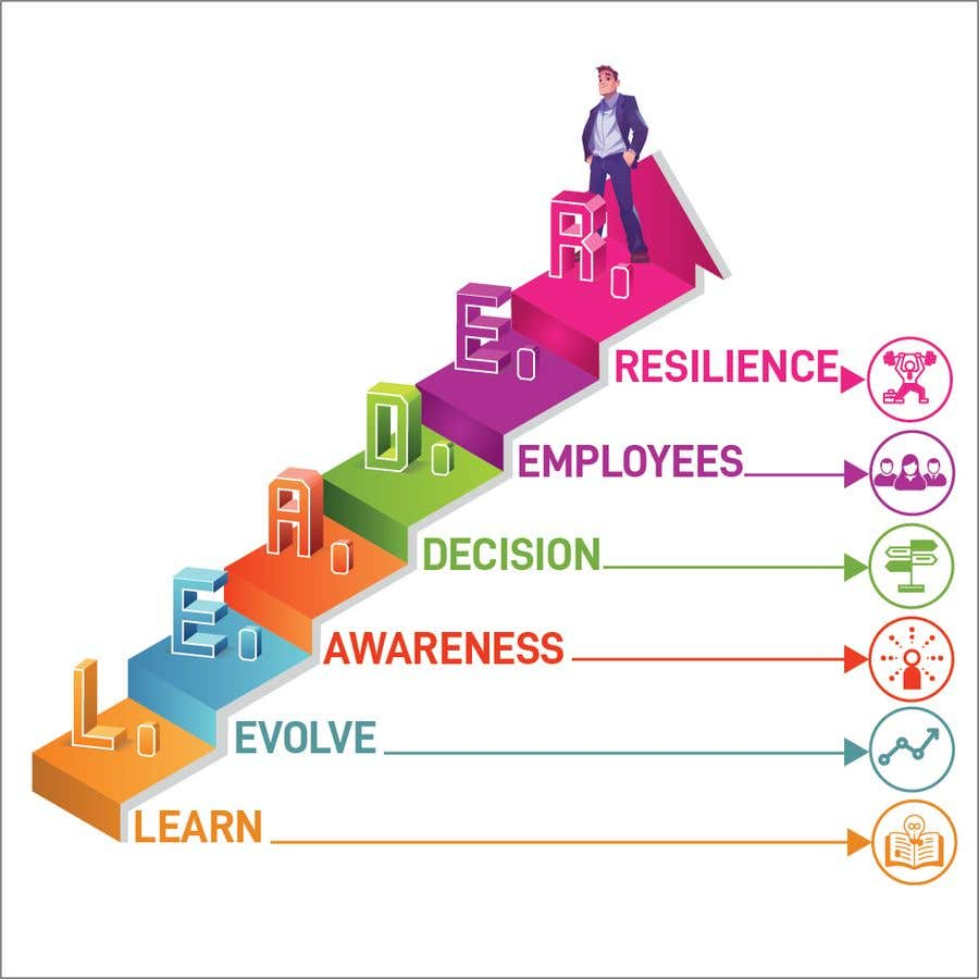 Konkurrenceindlæg #                                        106                                      for                                         Build an infographic for the acronym L.E.A.D.E.R.