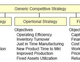 #12 para Build Lead list for specific types of business. por Mahfuja1993