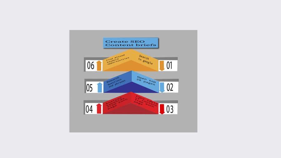 Kilpailutyö #                                        16                                      kilpailussa                                         Create a workflow image from another workflow image