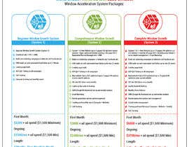 nº 29 pour Need this package pricing table turned into a professional looking and printable document par MUGHJ