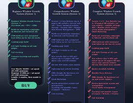 nº 2 pour Need this package pricing table turned into a professional looking and printable document par VasiArt