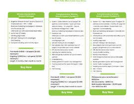 nº 8 pour Need this package pricing table turned into a professional looking and printable document par Oluwateemi