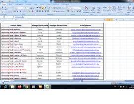 #31 cho Website Contacts Data Scrape bởi minametry903
