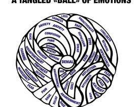 aymnahmed tarafından Recreate a ball of wool graphic için no 4