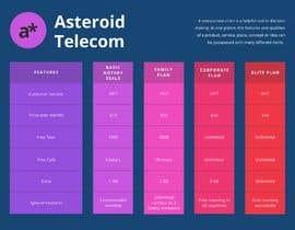 #2 cho Package Comparison Graphic bởi eliteatelier
