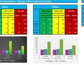 #3 cho Develop a macronutrient calculator for personal training business bởi kaioum444