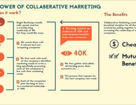 #4 para Design an infographic to explain Collaborative Marketing por ZyronDesign