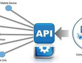#19 para API integration por Enayeth2552