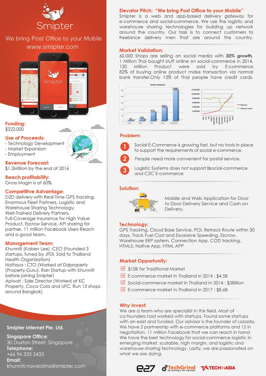 Kilpailutyö #23 kilpailussa Design an A4 Brochure for Smipter's Executive Summary