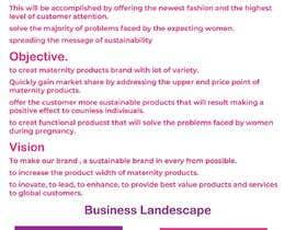 #22 pentru Brand Profile for my brand 'Maatratva' de către mar576f4af509bc0