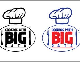 #81 para Design a new website logo - Cooking with Big Data por supunchinthaka07