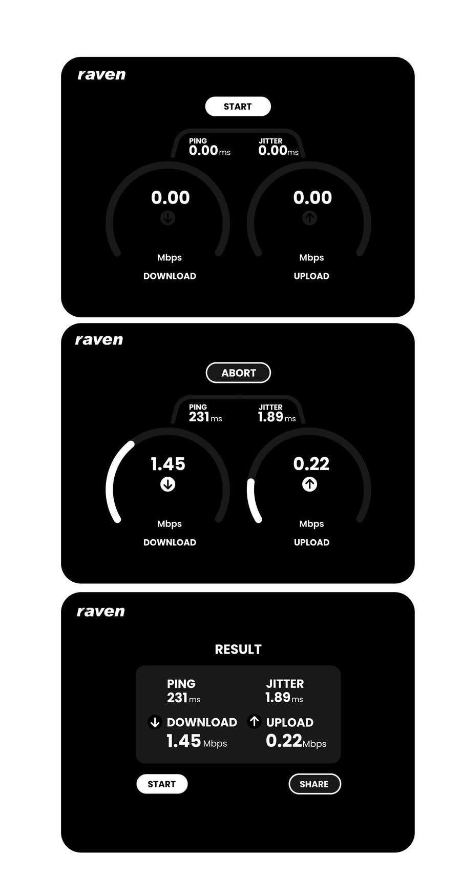 Konkurrenceindlæg #                                        13                                      for                                         UI Design for Speed Test page