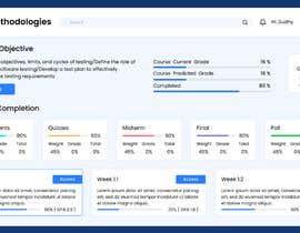 Nro 67 kilpailuun Re-Design a Learning Management System UI käyttäjältä sudhy8