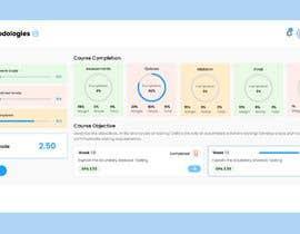 Nro 43 kilpailuun Re-Design a Learning Management System UI käyttäjältä webhazrat