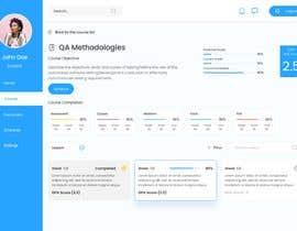 Nro 41 kilpailuun Re-Design a Learning Management System UI käyttäjältä elloisa92