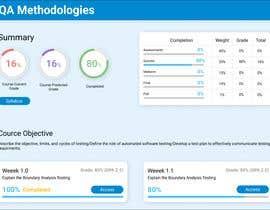 Nro 59 kilpailuun Re-Design a Learning Management System UI käyttäjältä NehalAhmad75