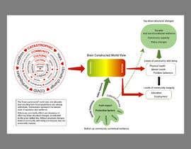 #4 untuk Diagram of Trauma and Resilience oleh shiblee10