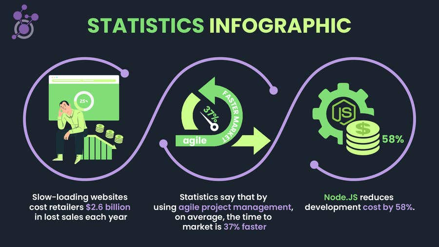 Proposition n°                                        37                                      du concours                                         Infographic / Landing Page Statistics Section - Graphic Design/Web Design - Expanse Services - Software Development Company
