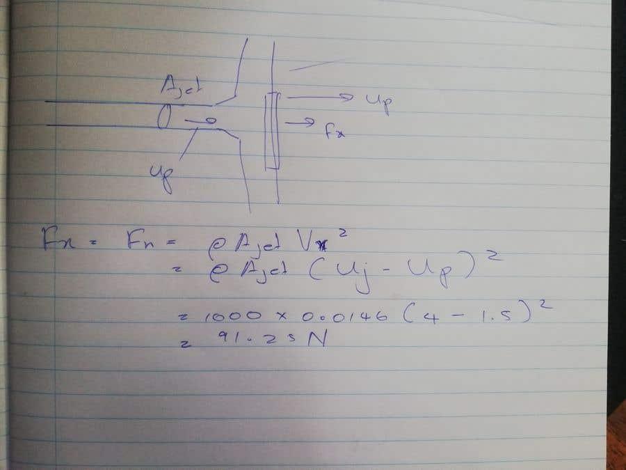 Inscrição nº                                         2                                      do Concurso para                                         fluid mechanics principles of water engineering