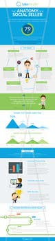 Konkurrenceindlæg #                                                12                                              billede for                                                 Infographic about Social Selling Skills & Process: Flat Design