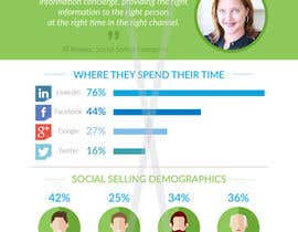 #21 for Infographic about Social Selling Skills & Process: Flat Design by madartboard