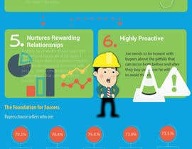 #8 for Infographic about Social Selling Skills & Process: Flat Design by shahirnana