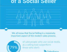 #15 cho Infographic about Social Selling Skills & Process: Flat Design bởi situaction
