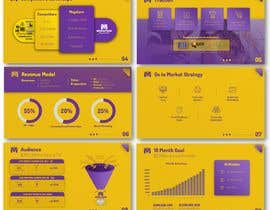 #26 for Designer to Produce Presentations, Charts, Graphs, Digital and Print Collateral by bagus21edi