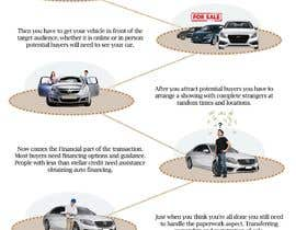 Nro 28 kilpailuun infographic sytly landing page design needed käyttäjältä shubhivaid17