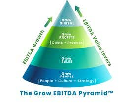 #5 untuk Enhance our Pyramid Graphic within Powerpoint oleh jeewa10