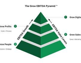 #12 untuk Enhance our Pyramid Graphic within Powerpoint oleh MiriamF25
