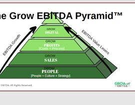#2 untuk Enhance our Pyramid Graphic within Powerpoint oleh mervec749
