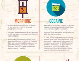 nº 14 pour I need 2 infographic designs about drug use in the US par madartboard